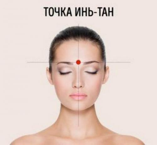 Как за 5 минут избавиться от головной боли без. За 5 минут избавиться от головной боли без таблеток? Это просто!