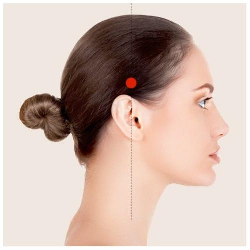Как избавиться от головной боли за 5 минут. Как избавиться от головной боли за 5 минут без таблеток. Научный подход