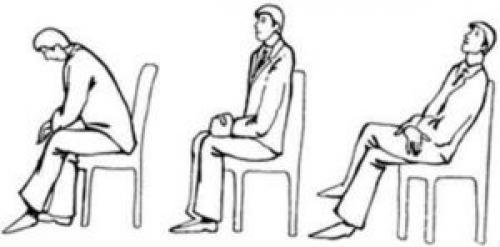Что означает поза нога на ногу. Позы сидя