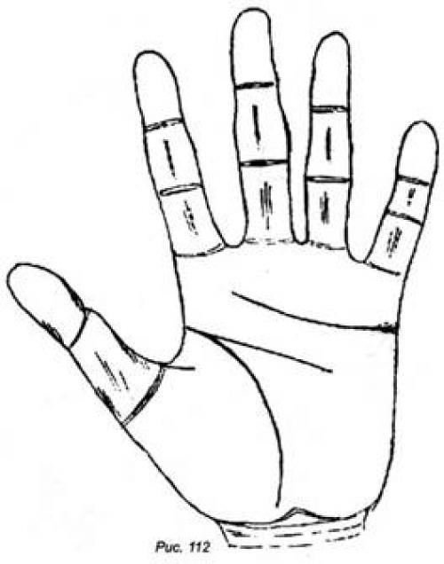 Кольцо сатурна на руке. Линия кольцо Сатурна и характер человека.