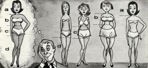 Идеальная женщина глазами мужчины: внешность