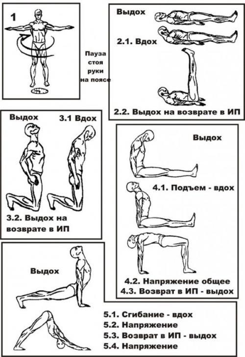 Тибетская гимнастика. Комплекс «Око возрождения»: энергетический — для похудения