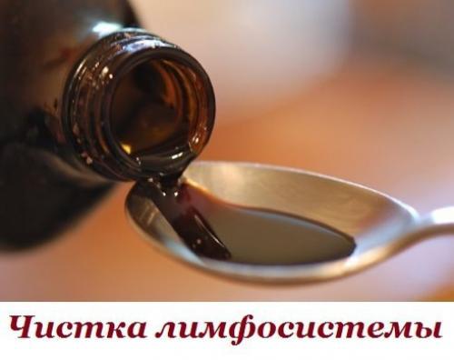 Энтеросгель и солодка для очищения, как принимать. Сироп солодки и энтеросгель - чистка лимфосистемы.