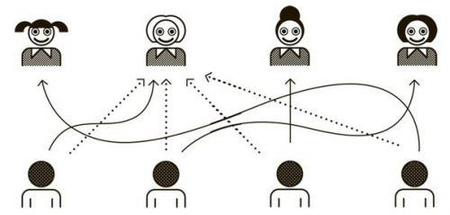 """""""Парадокс Блондинки"""". Американский математик, нобелевский лауреат Джон Нэш учит ухаживать за девушками."""